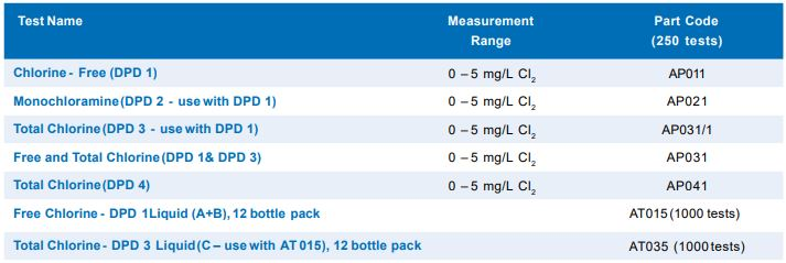 Palintest Compact Cholorometer